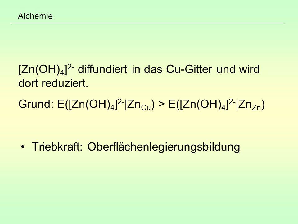 [Zn(OH)4]2- diffundiert in das Cu-Gitter und wird dort reduziert.